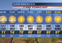 Los Angeles Weather 01